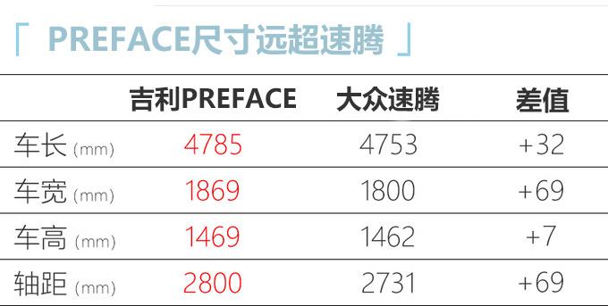 吉利高端轿车实拍 最快7月公布中文名-2.0T动力-图1
