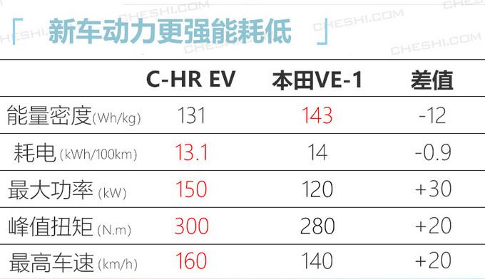 日韩系推5款纯电动车型 菲斯塔纯电17.38万起-图20
