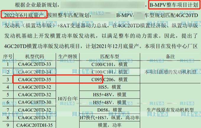 红旗大MPV投产进度曝光丰田埃尔法终于有了对手-图4