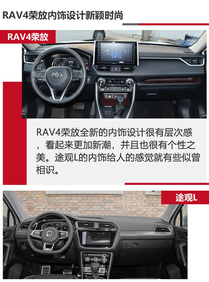 RAV4荣放和途观L买谁更值明白人这么选-图6