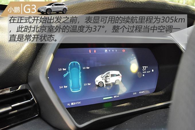 带你回家还能伴你玩耍 深度试驾体验小鹏G3