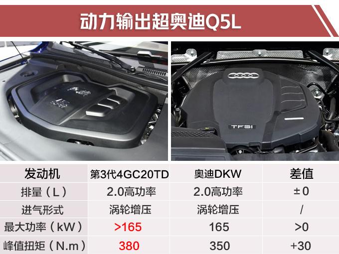 红旗换代H7动力曝光 全新2.0T发动机超奥迪A6L-图2