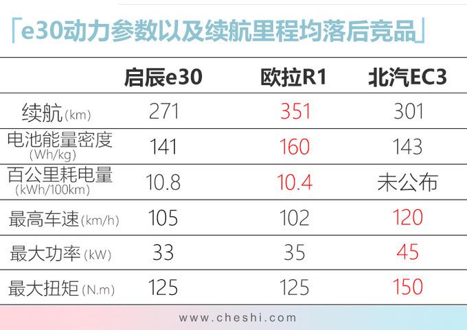 丰田全新RAV4领衔6款新车下周上市 X万起售-图5
