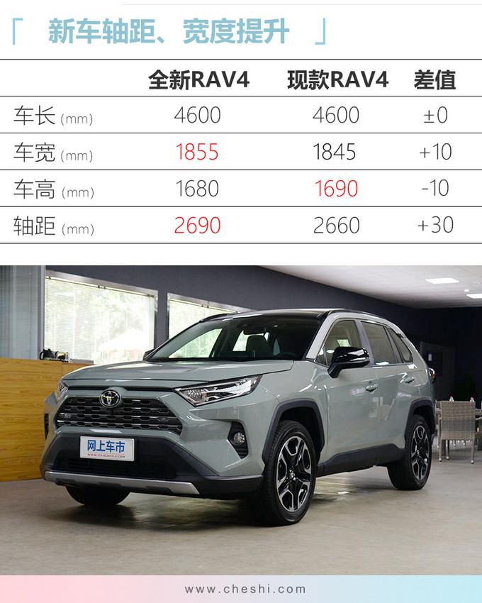 丰田全新RAV4领衔6款新车下周上市 X万起售-图18