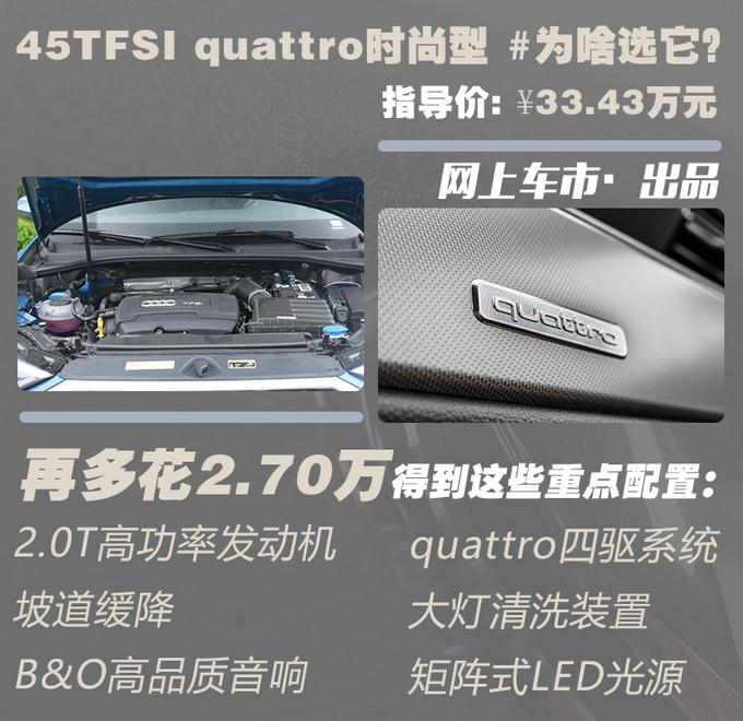 空间/性能/颜值都满足你奥迪Q3轿跑就选这两款-图1
