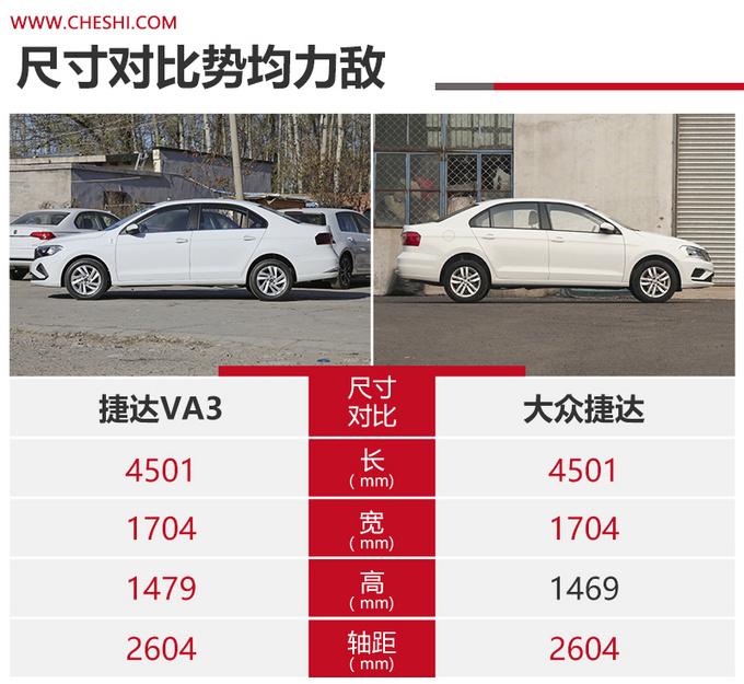 捷达VA3与捷达谁更值尺寸近似-老款更实惠-图5
