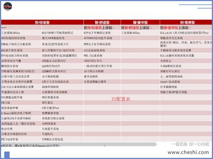 再等11天比亚迪两厢秦Pro将上市 预售10万起-图7