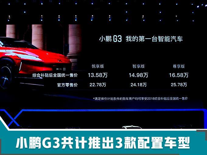 小鹏G3电动SUV订单过万 早买一周能省好几万?