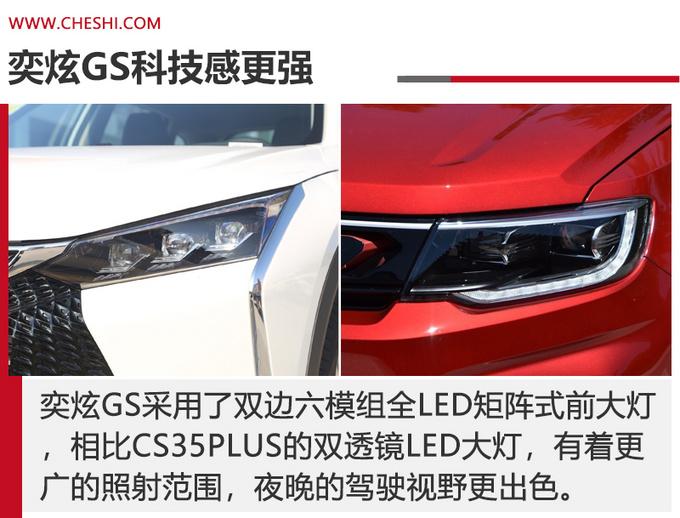 7-10万级SUV的标杆之争 当CS35PLUS遇上奕炫GS-图13