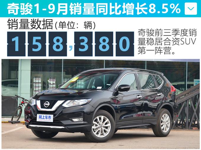 东风日产销量增长破81.8万辆 新轩逸天籁热卖-图6