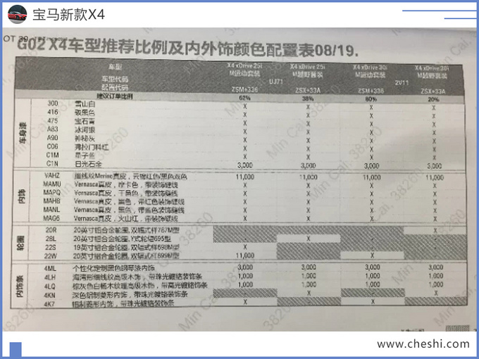 宝马新车X4曝光 2万元配置白送/最快下月上市-图4
