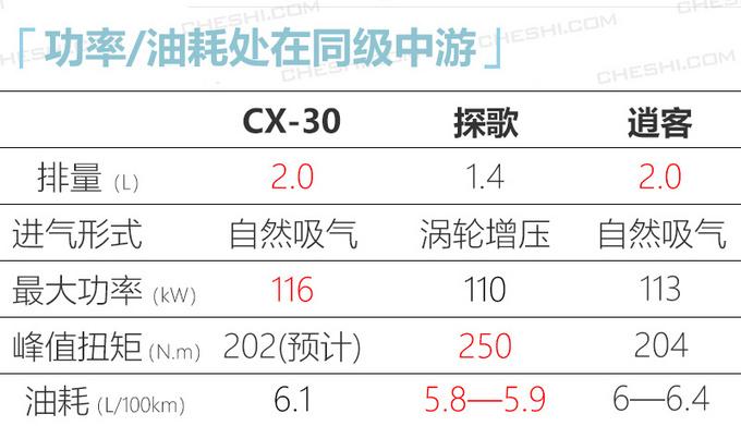日系今年将推20款新车 威兰达/思域两厢领衔-图21