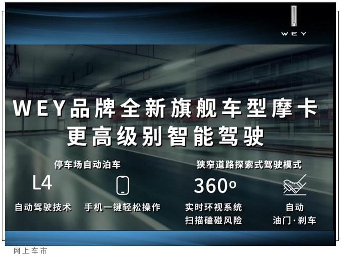 WEY旗舰SUV摩卡亮相尺寸领先同级 3个月后上市-图3