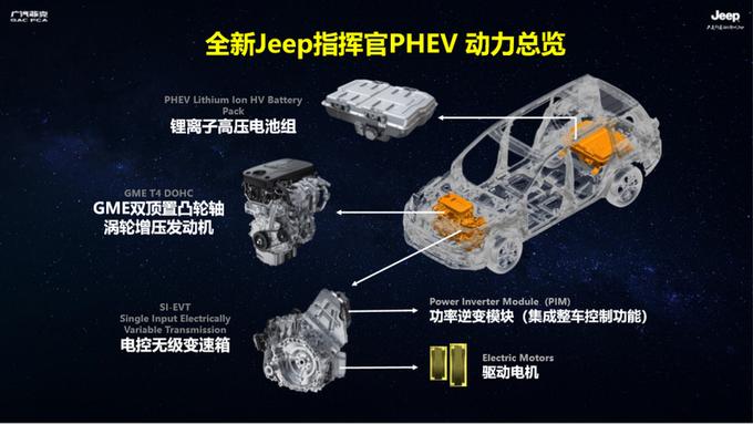 70公里纯电 900公里总续航 首试全新Jeep指挥官PHEV-图23