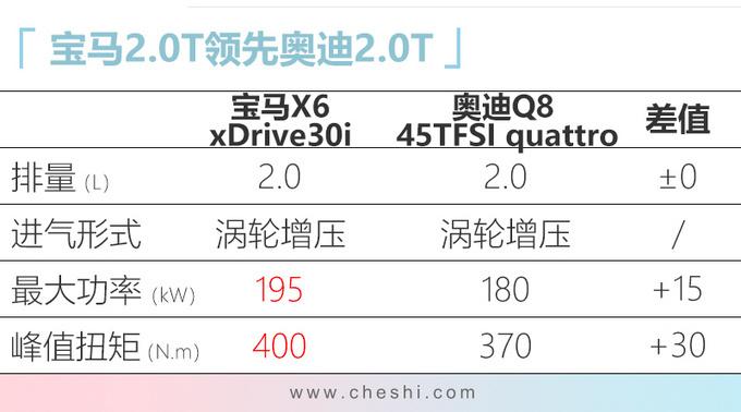 34款新SUV八天后亮相 新GLS领衔/最低7万多起售-图23