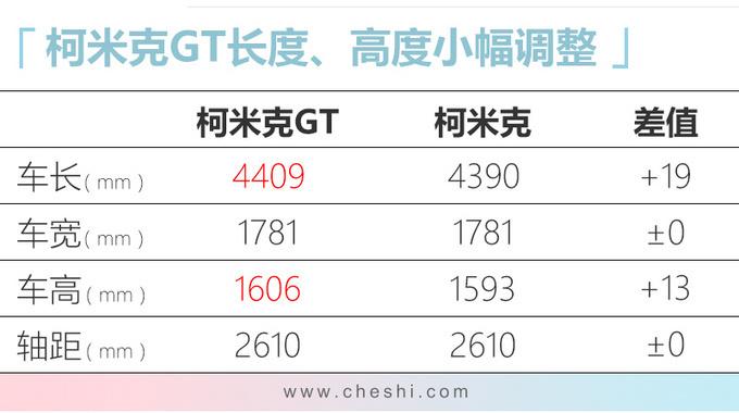 34款新SUV八天后亮相 新GLS领衔/最低7万多起售-图12
