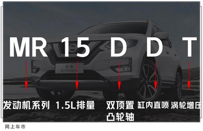 东风日产将普及1.3T1.5T 全新奇骏等车使用-图4