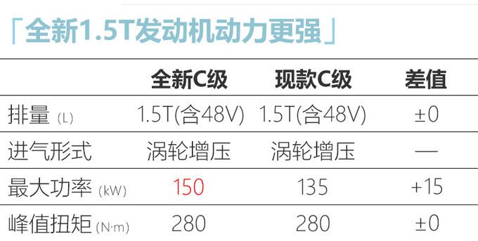 奔驰国产新C级谍照曝光尺寸大涨 最快4月发布-图6