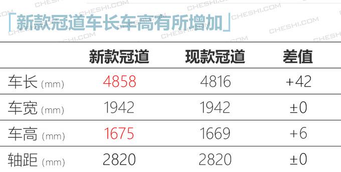 广汽本田新款冠道曝光 增10余项配置7天后上市-图5