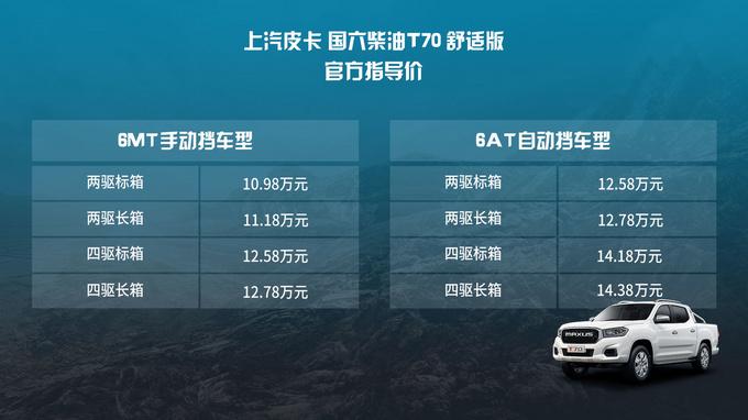 价格最低的柴油自动挡皮卡国六标准+宽体车身-图10