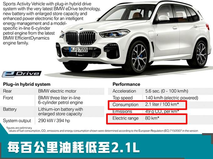 宝马2019年将推出7款SUV全尺寸+高性能+轿跑-图5