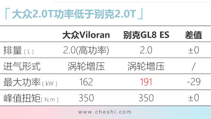 上汽大众新MPV发布在即 比GL8更高端 起售超30万-图4