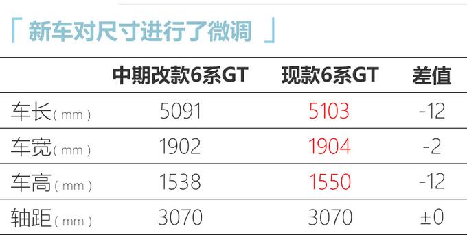 宝马中期改款6系GT接受预定 优惠近7万-10月到店-图2