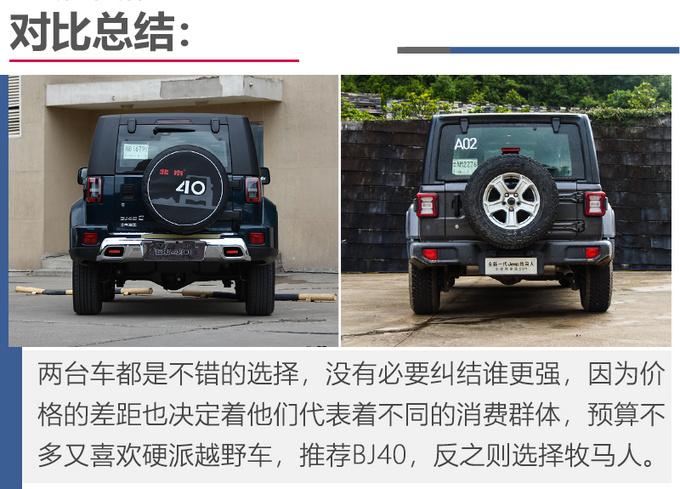 一半价格相近体验北京BJ40对比Jeep牧马人-图19