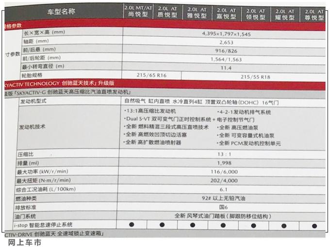 马自达CX-30详细配置曝光 均为两驱版/三天后上市-图4
