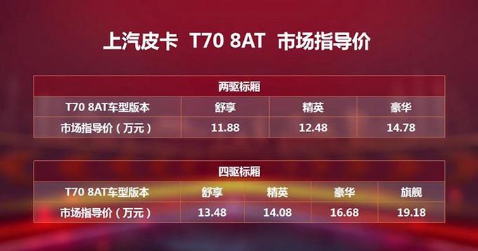 上汽T70 8AT上市  11.88万元起售 订车享2万元豪礼-图2