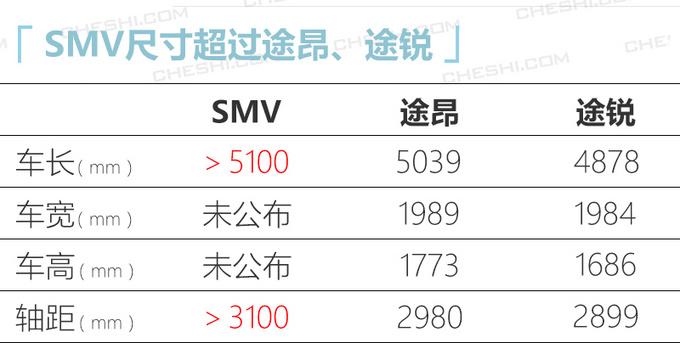 比途锐还大一汽大众投产旗舰SUV 预计售28万起-图2