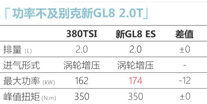 GL8之外新选择大众威然5月28号上市/32万起售-图8