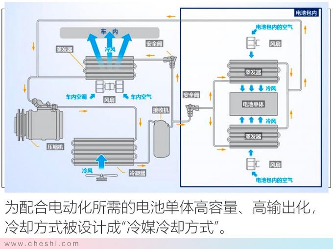 纯电动续航最重要 丰田的答案安全+高效+操控-图4