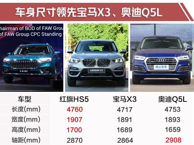 红旗HS5竞争一线豪华 中国品牌有了带头大哥-图6