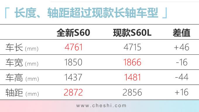 广州车展10款重磅新车 吉利新SUV起售价不到10万-图3