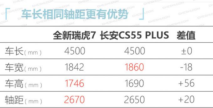 春节后 第一波上市新车多达18款 最低不到10万元-图9