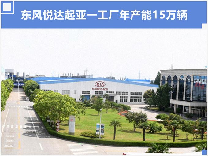 起亚工厂转租华人运通 首款量产车下月发布-图3