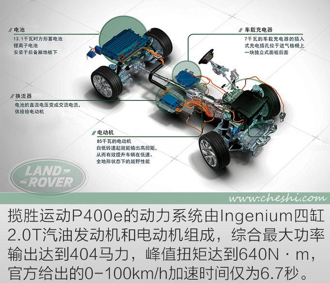 百公里油耗2.7L的硬派SUV 揽胜运动版P400e试驾-图3
