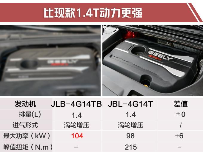 吉利缤越新增1.4T车型 国六四缸售价有望下调-图1
