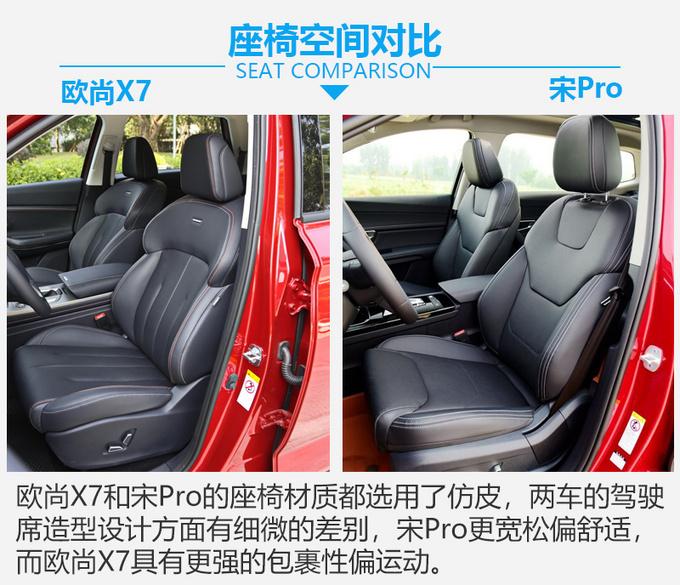谁是国民精品SUV的代言人 长安欧尚X7 PK宋Pro-图6