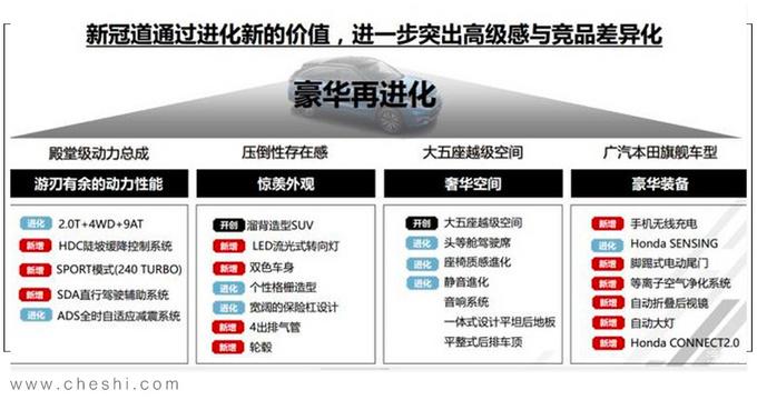 广汽本田新款冠道曝光 增10余项配置7天后上市-图2