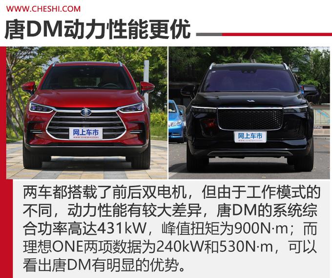 豪华插混SUV的标杆 唐DM和理想ONE怎么选-图8