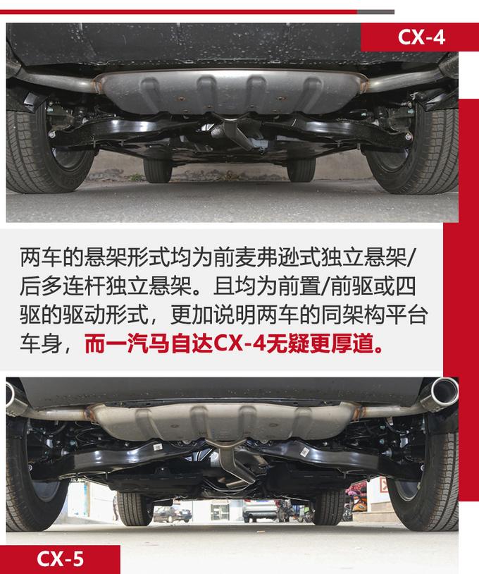 马自达SUV谁更值 CX-4尺寸更大-动力更强-图15
