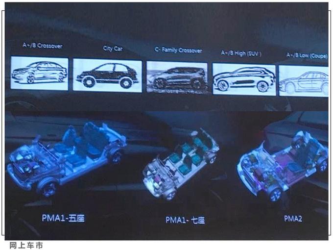 极星3纯电动SUV明年推出 新平台打造竞争奔驰EQC-图3