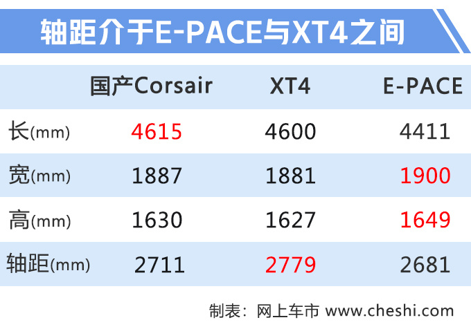 林肯国产换代MKC 轴距加长21mm/售价将下调-图6