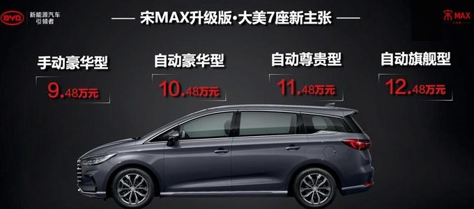 新宋MAX升级版上市售9.48万起 新增配置/外观小改-图1