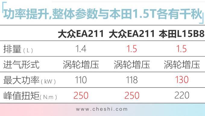 一汽-大众改款探歌曝光 尺寸加长-换搭1.5T-图4