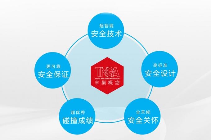 硬核科技 全面守护!广汽丰田TNGA重新定义汽车安全-图2