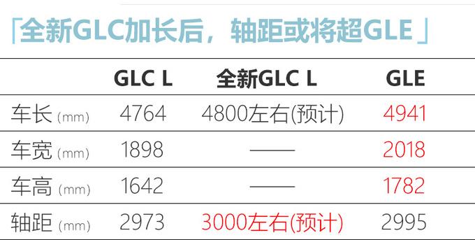 奔驰国产新GLC L将加长-轴距有望超GLE 还有7座版-图5