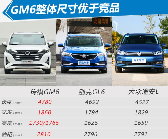 传祺GM6开卖 尺寸同级最大 售价XX.XX-XX.XX万元-图5